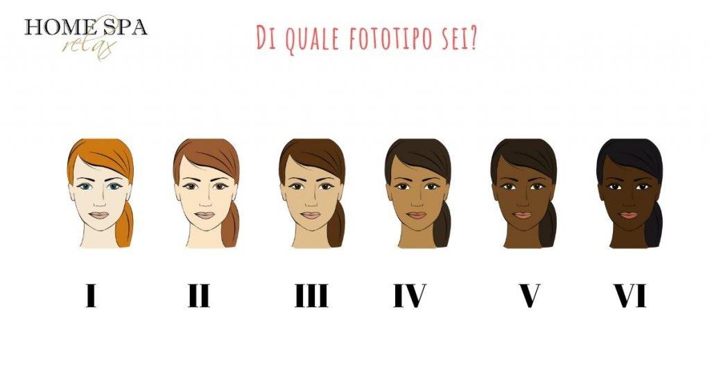 fototipo pelle: qual è il tuo?